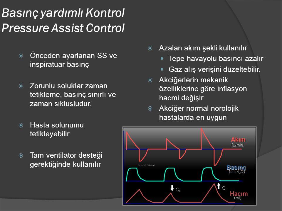 Basınç yardımlı Kontrol Pressure Assist Control  Önceden ayarlanan SS ve inspiratuar basınç  Zorunlu soluklar zaman tetikleme, basınç sınırlı ve zaman siklusludur.