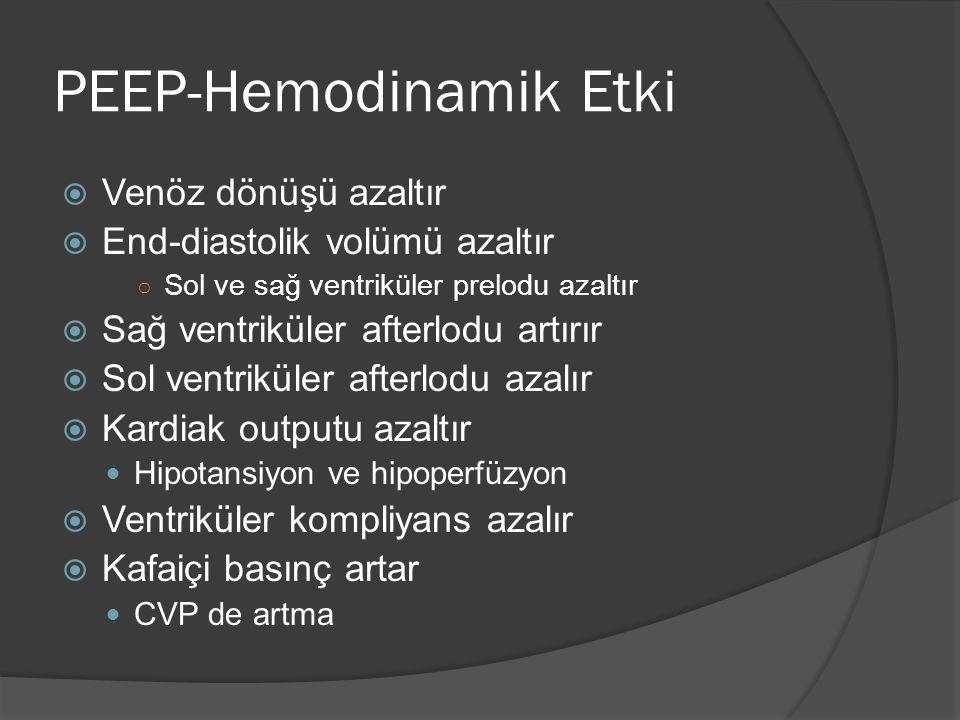 PEEP-Hemodinamik Etki  Venöz dönüşü azaltır  End-diastolik volümü azaltır ○ Sol ve sağ ventriküler prelodu azaltır  Sağ ventriküler afterlodu artırır  Sol ventriküler afterlodu azalır  Kardiak outputu azaltır Hipotansiyon ve hipoperfüzyon  Ventriküler kompliyans azalır  Kafaiçi basınç artar CVP de artma