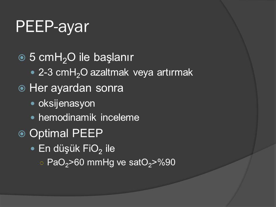 PEEP-ayar  5 cmH 2 O ile başlanır 2-3 cmH 2 O azaltmak veya artırmak  Her ayardan sonra oksijenasyon hemodinamik inceleme  Optimal PEEP En düşük FiO 2 ile ○ PaO 2 >60 mmHg ve satO 2 >%90