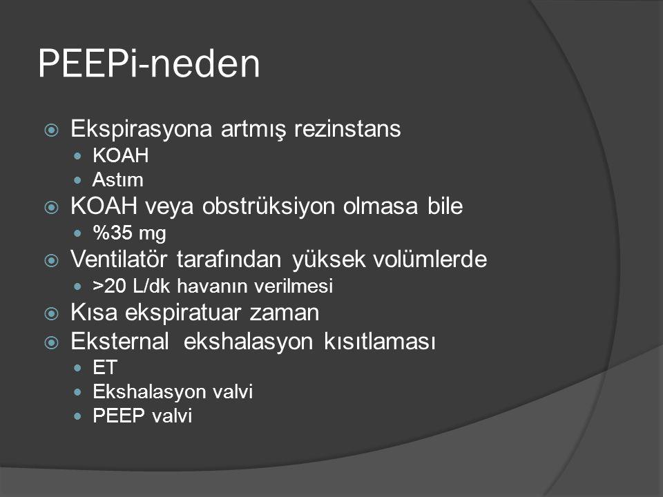 PEEPi-neden  Ekspirasyona artmış rezinstans KOAH Astım  KOAH veya obstrüksiyon olmasa bile %35 mg  Ventilatör tarafından yüksek volümlerde >20 L/dk havanın verilmesi  Kısa ekspiratuar zaman  Eksternal ekshalasyon kısıtlaması ET Ekshalasyon valvi PEEP valvi