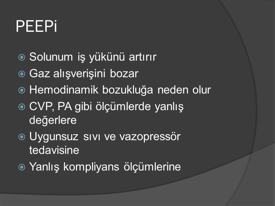 PEEPi  Solunum iş yükünü artırır  Gaz alışverişini bozar  Hemodinamik bozukluğa neden olur  CVP, PA gibi ölçümlerde yanlış değerlere  Uygunsuz sıvı ve vazopressör tedavisine  Yanlış kompliyans ölçümlerine
