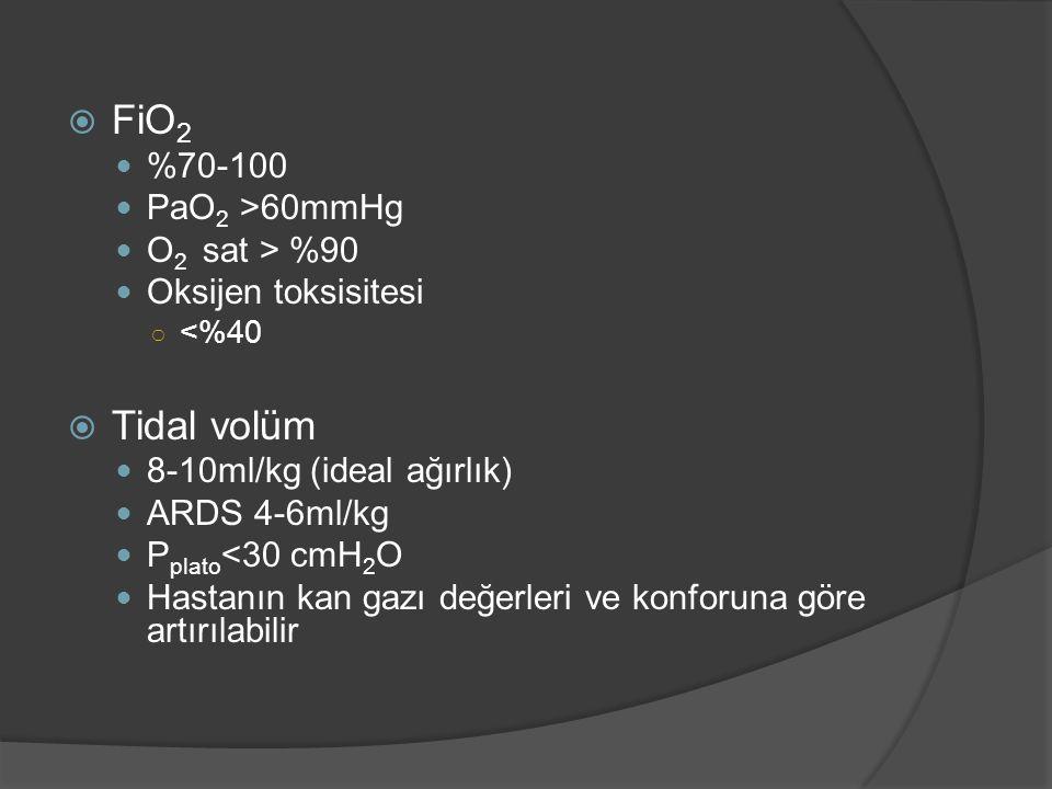  FiO 2 %70-100 PaO 2 >60mmHg O 2 sat > %90 Oksijen toksisitesi ○ <%40  Tidal volüm 8-10ml/kg (ideal ağırlık) ARDS 4-6ml/kg P plato <30 cmH 2 O Hastanın kan gazı değerleri ve konforuna göre artırılabilir