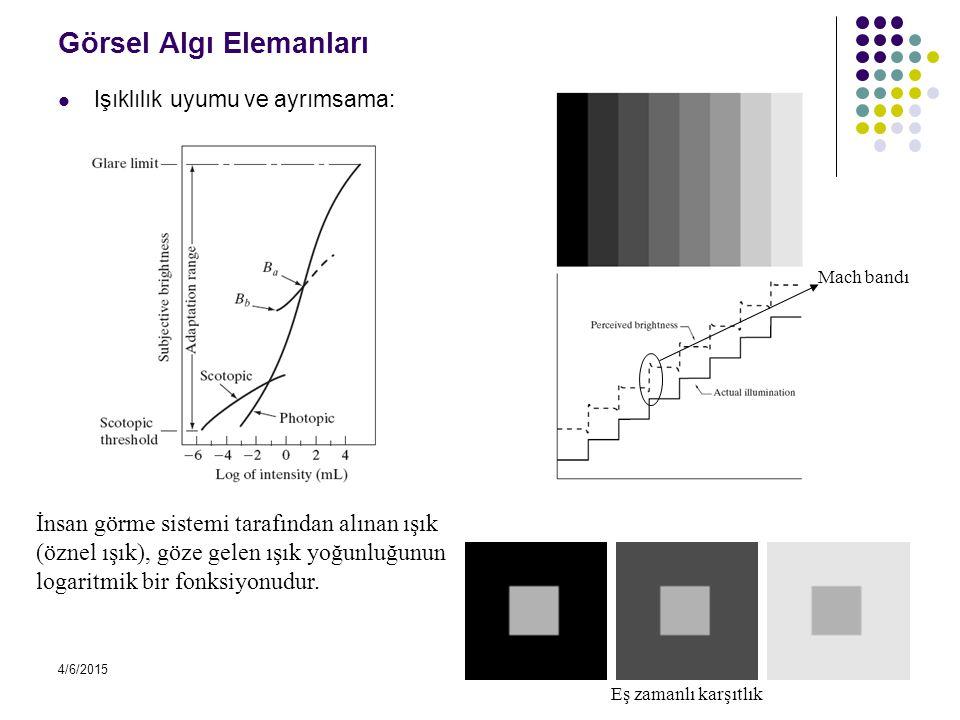 4/6/201510 Görsel Algı Elemanları Işıklılık uyumu ve ayrımsama: İnsan görme sistemi tarafından alınan ışık (öznel ışık), göze gelen ışık yoğunluğunun