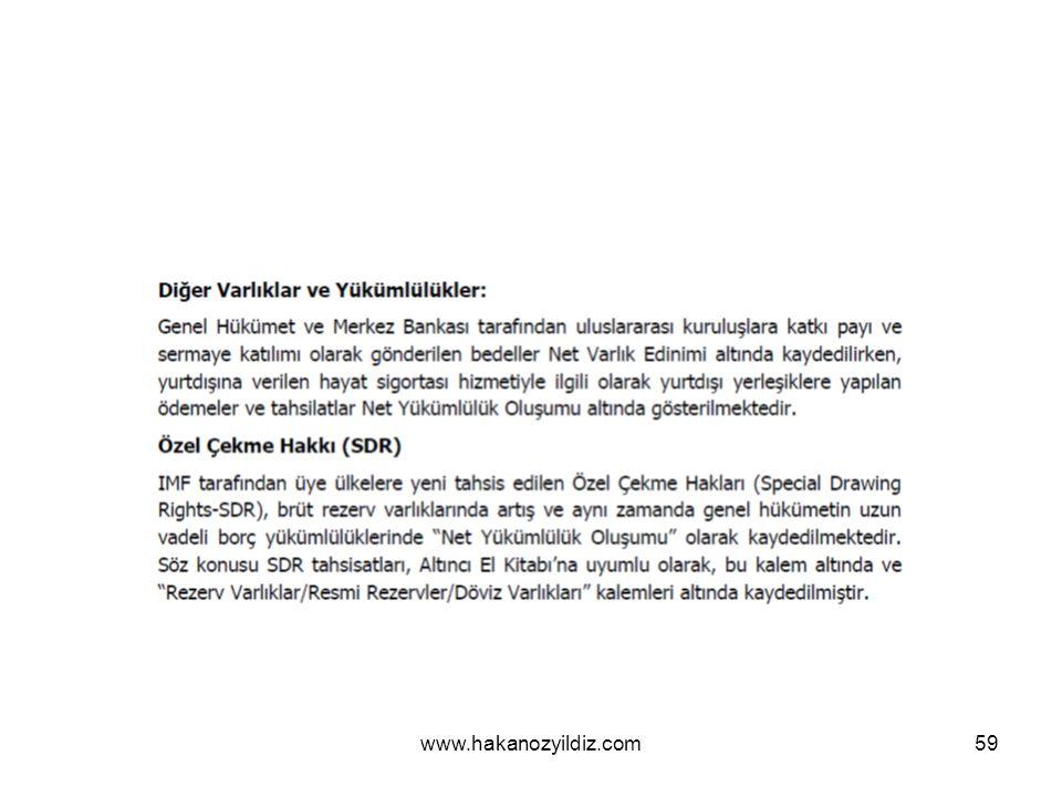 www.hakanozyildiz.com59