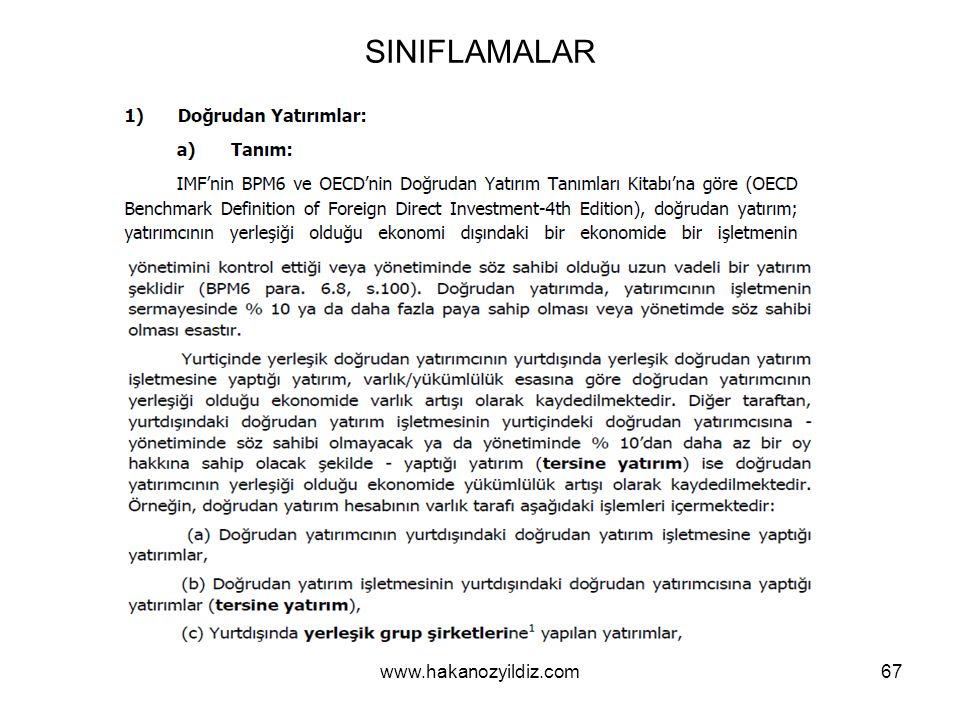 67 SINIFLAMALAR www.hakanozyildiz.com
