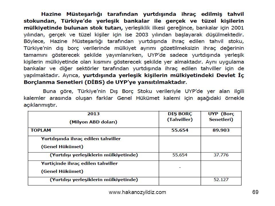 www.hakanozyildiz.com69