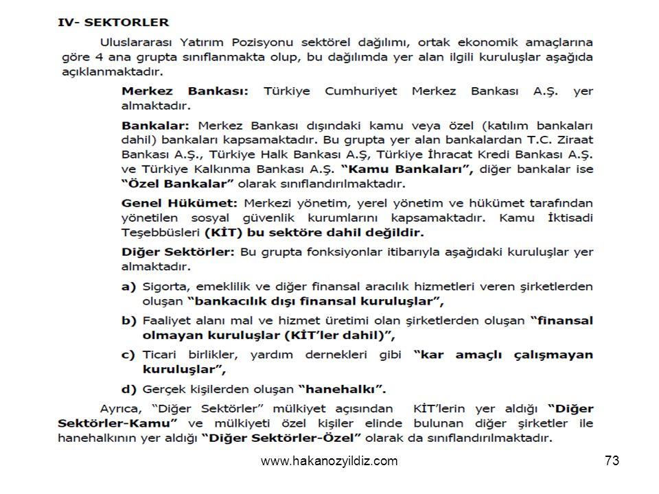 www.hakanozyildiz.com73