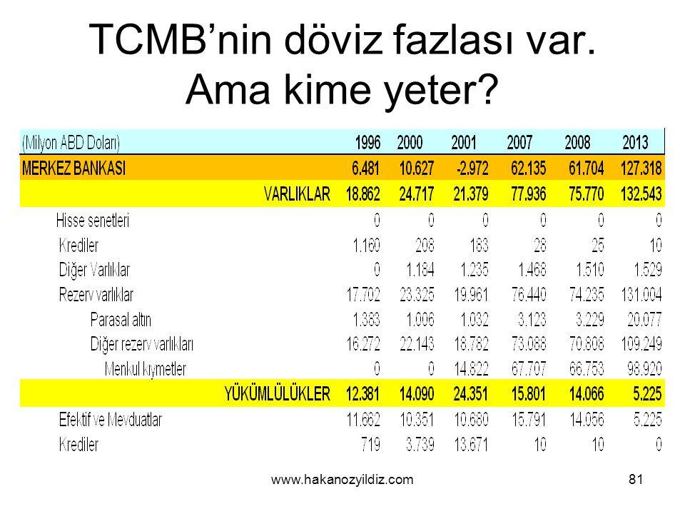 TCMB'nin döviz fazlası var. Ama kime yeter? www.hakanozyildiz.com81