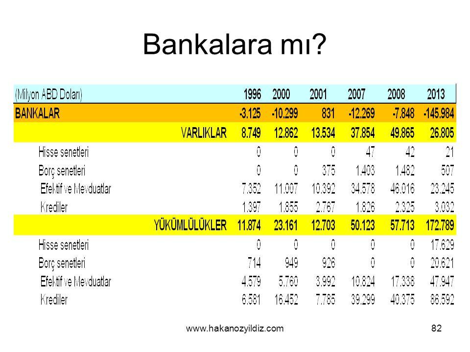 Bankalara mı? www.hakanozyildiz.com82