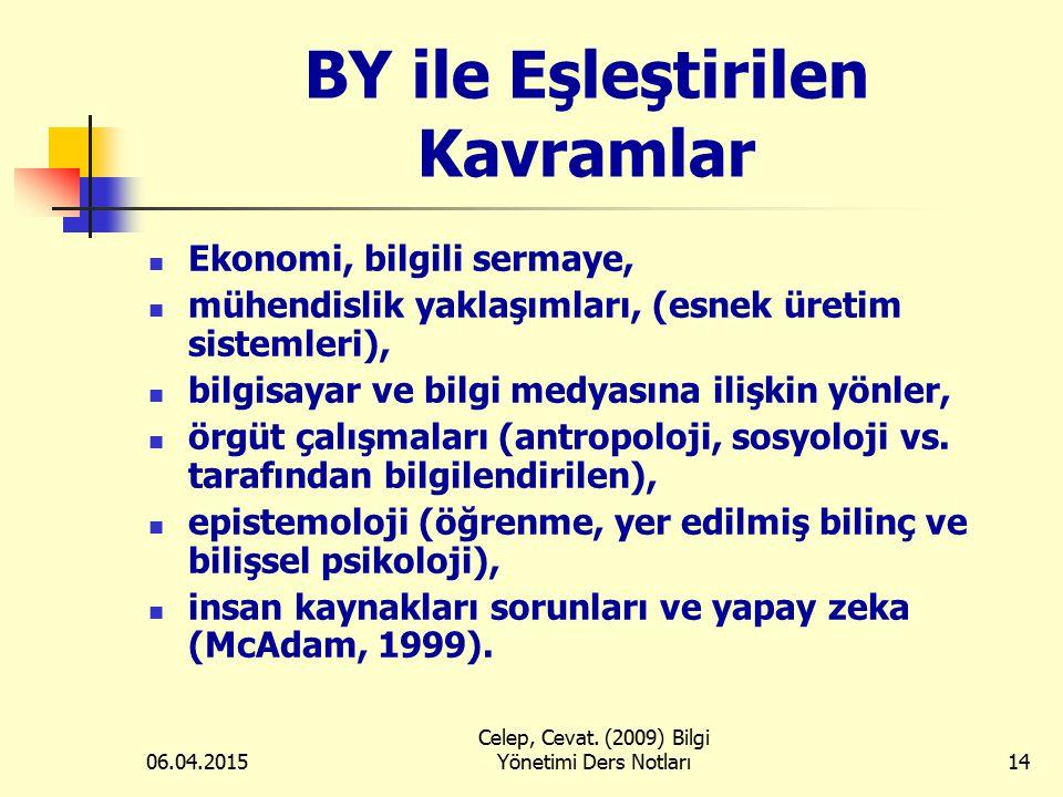 06.04.2015 Celep, Cevat. (2009) Bilgi Yönetimi Ders Notları14 BY ile Eşleştirilen Kavramlar Ekonomi, bilgili sermaye, mühendislik yaklaşımları, (esnek