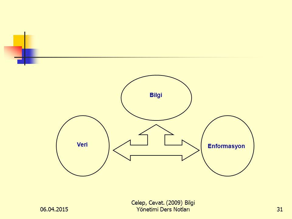 06.04.2015 Celep, Cevat. (2009) Bilgi Yönetimi Ders Notları31 Bilgi Veri Enformasyon