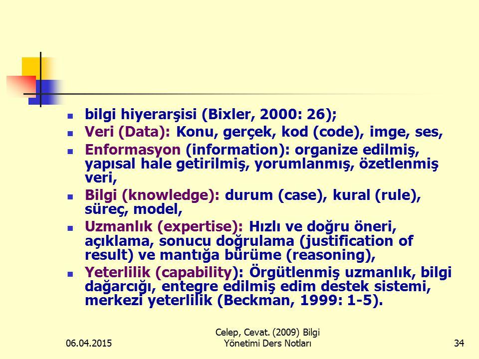 06.04.2015 Celep, Cevat. (2009) Bilgi Yönetimi Ders Notları34 bilgi hiyerarşisi (Bixler, 2000: 26); Veri (Data): Konu, gerçek, kod (code), imge, ses,