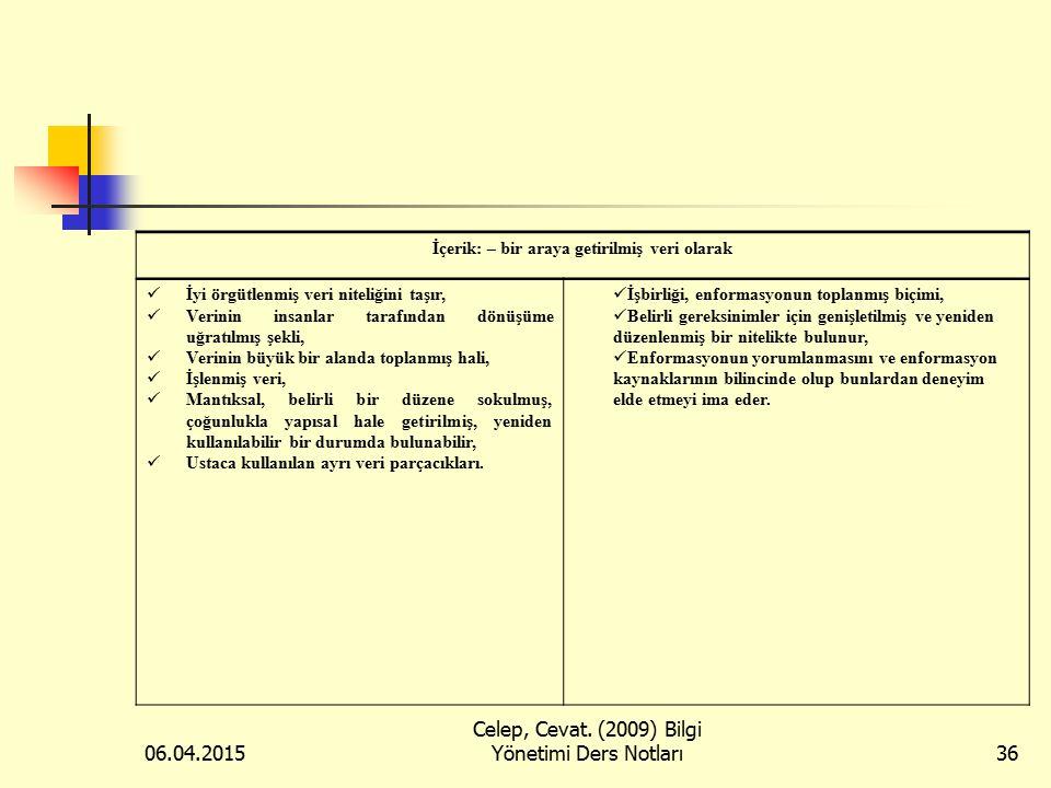 06.04.2015 Celep, Cevat. (2009) Bilgi Yönetimi Ders Notları36 İçerik: – bir araya getirilmiş veri olarak İyi örgütlenmiş veri niteliğini taşır, Verini