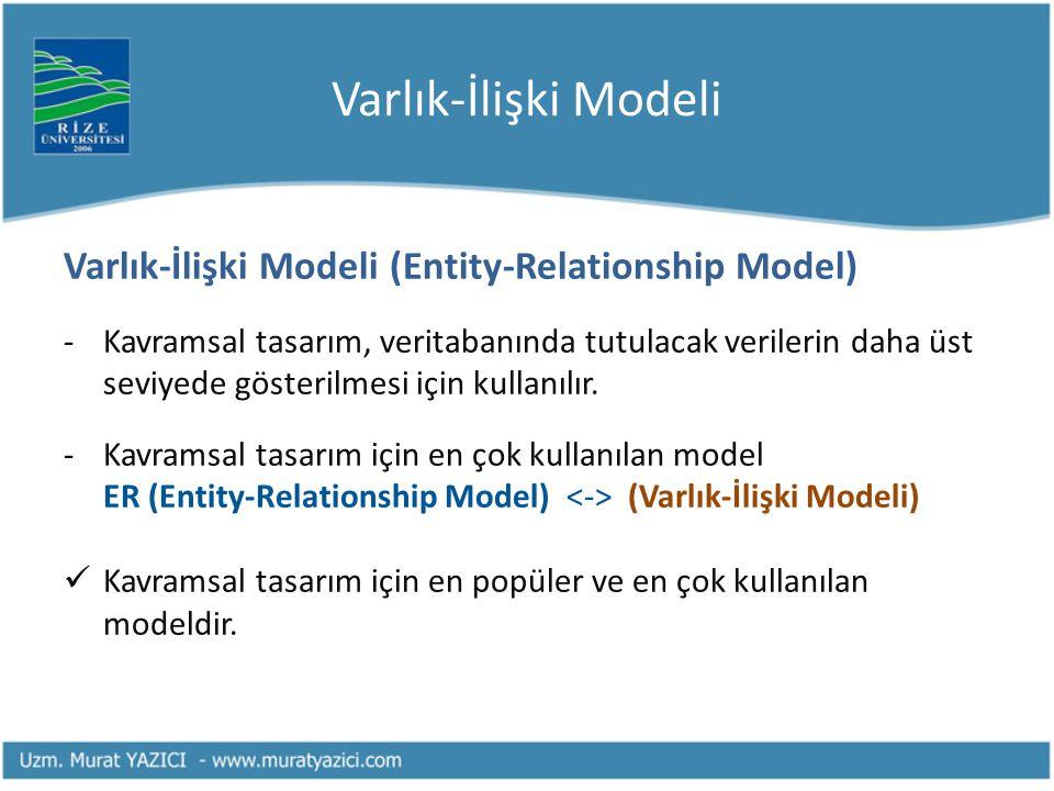 Varlık-İlişki Modeli Varlık-İlişki Modeli (Entity-Relationship Model) -Kavramsal tasarım, veritabanında tutulacak verilerin daha üst seviyede gösteril
