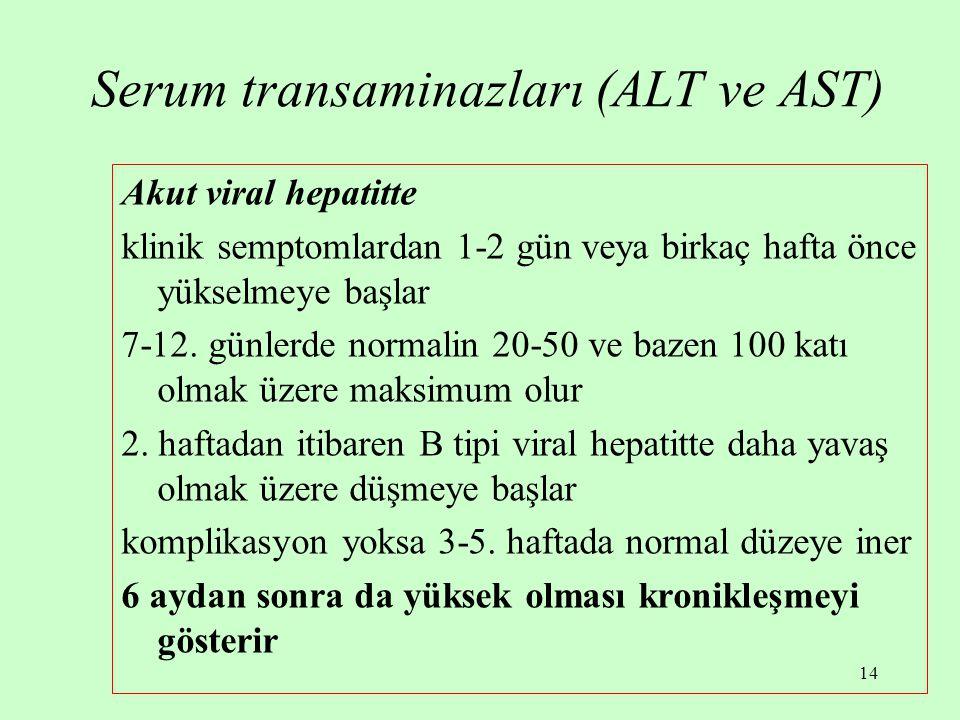 14 Serum transaminazları (ALT ve AST) Akut viral hepatitte klinik semptomlardan 1-2 gün veya birkaç hafta önce yükselmeye başlar 7-12.