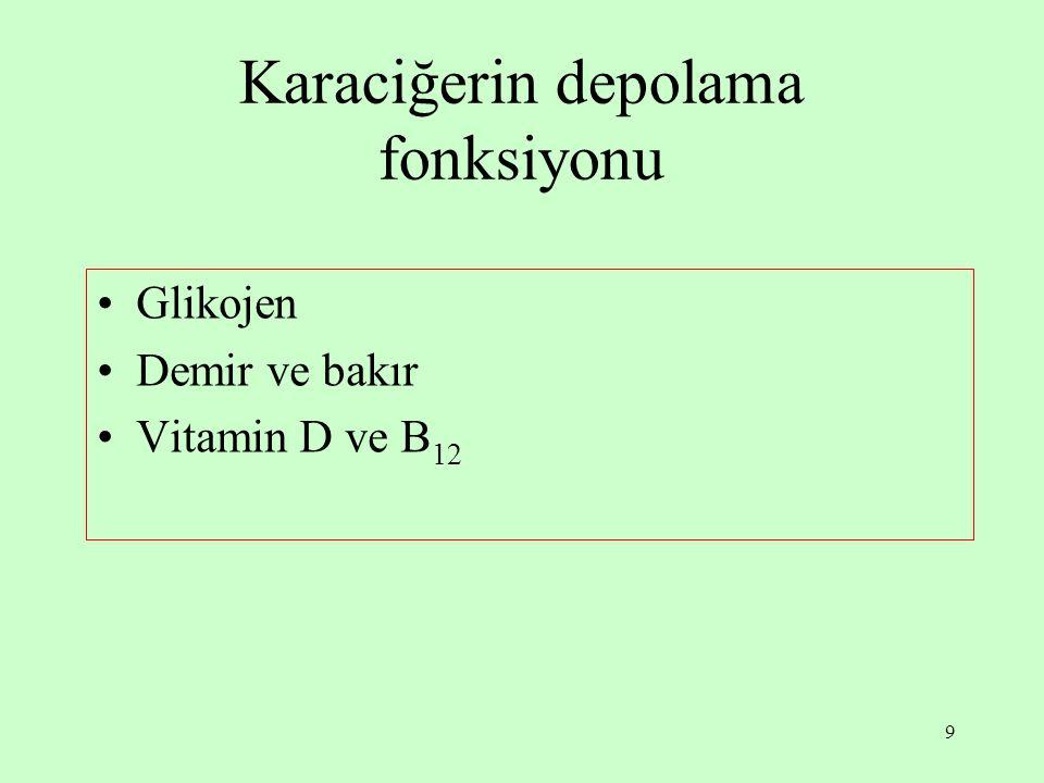 9 Karaciğerin depolama fonksiyonu Glikojen Demir ve bakır Vitamin D ve B 12