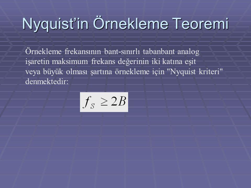 Nyquist'in Örnekleme Teoremi Örnekleme frekansının bant-sınırlı tabanbant analog işaretin maksimum frekans değerinin iki katına eşit veya büyük olması