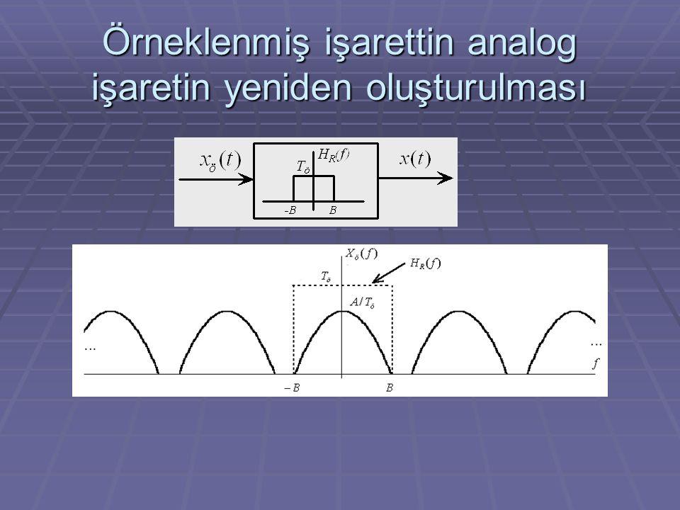 Örneklenmiş işarettin analog işaretin yeniden oluşturulması