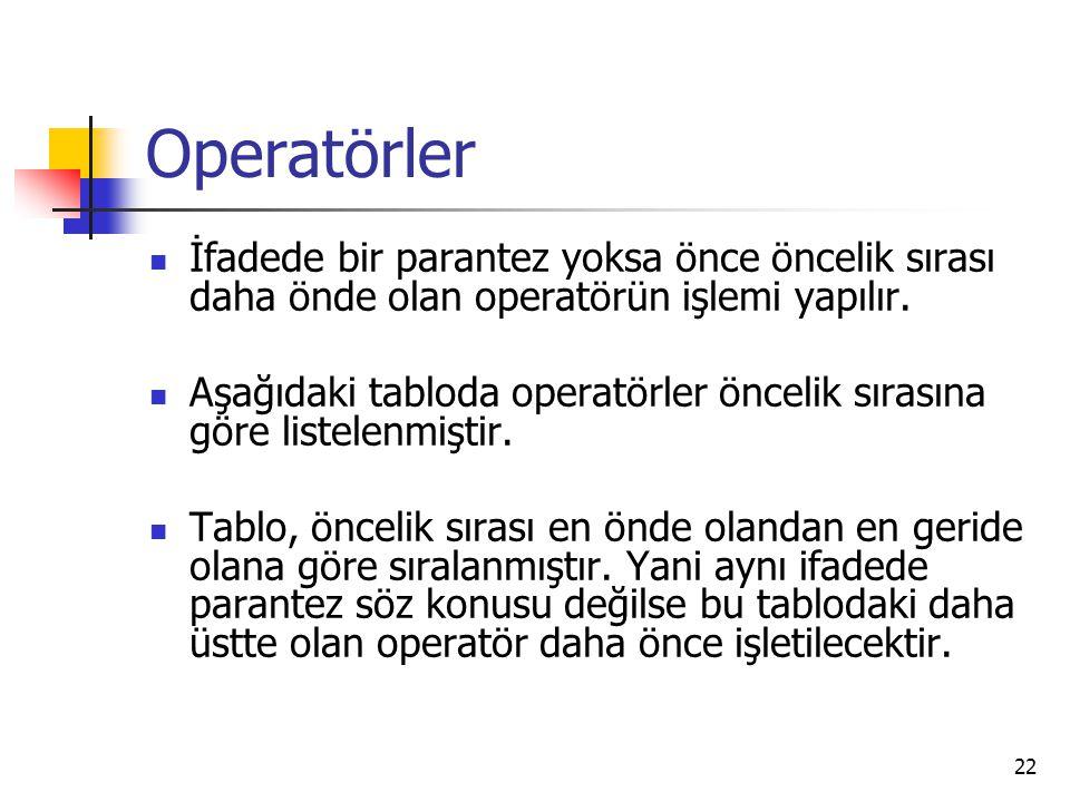 Operatörler İfadede bir parantez yoksa önce öncelik sırası daha önde olan operatörün işlemi yapılır. Aşağıdaki tabloda operatörler öncelik sırasına gö