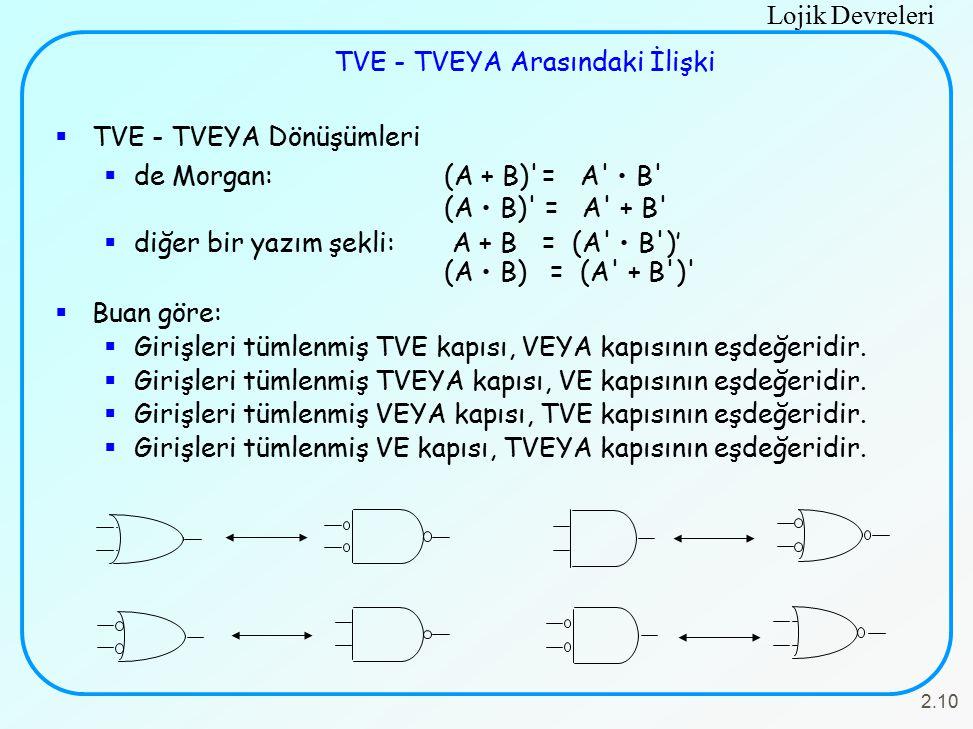 Lojik Devreleri 2.10  TVE - TVEYA Dönüşümleri  de Morgan:(A + B) = A B (A B) = A + B  diğer bir yazım şekli: A + B= (A B )' (A B) = (A + B )  Buan göre:  Girişleri tümlenmiş TVE kapısı, VEYA kapısının eşdeğeridir.