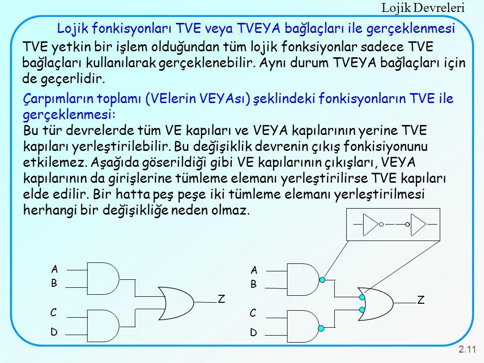 Lojik Devreleri 2.11 Lojik fonkisyonları TVE veya TVEYA bağlaçları ile gerçeklenmesi TVE yetkin bir işlem olduğundan tüm lojik fonksiyonlar sadece TVE bağlaçları kullanılarak gerçeklenebilir.
