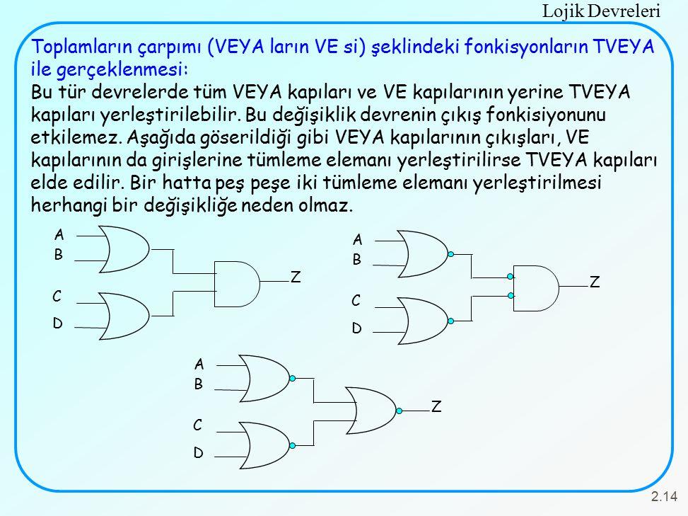 Lojik Devreleri 2.14 Toplamların çarpımı (VEYA ların VE si) şeklindeki fonkisyonların TVEYA ile gerçeklenmesi: Bu tür devrelerde tüm VEYA kapıları ve VE kapılarının yerine TVEYA kapıları yerleştirilebilir.