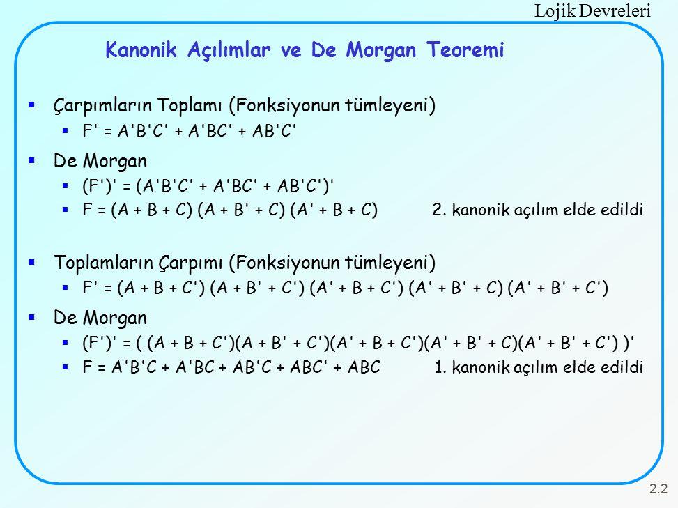 Lojik Devreleri 2.2  Çarpımların Toplamı (Fonksiyonun tümleyeni)  F' = A'B'C' + A'BC' + AB'C'  De Morgan  (F')' = (A'B'C' + A'BC' + AB'C')'  F =