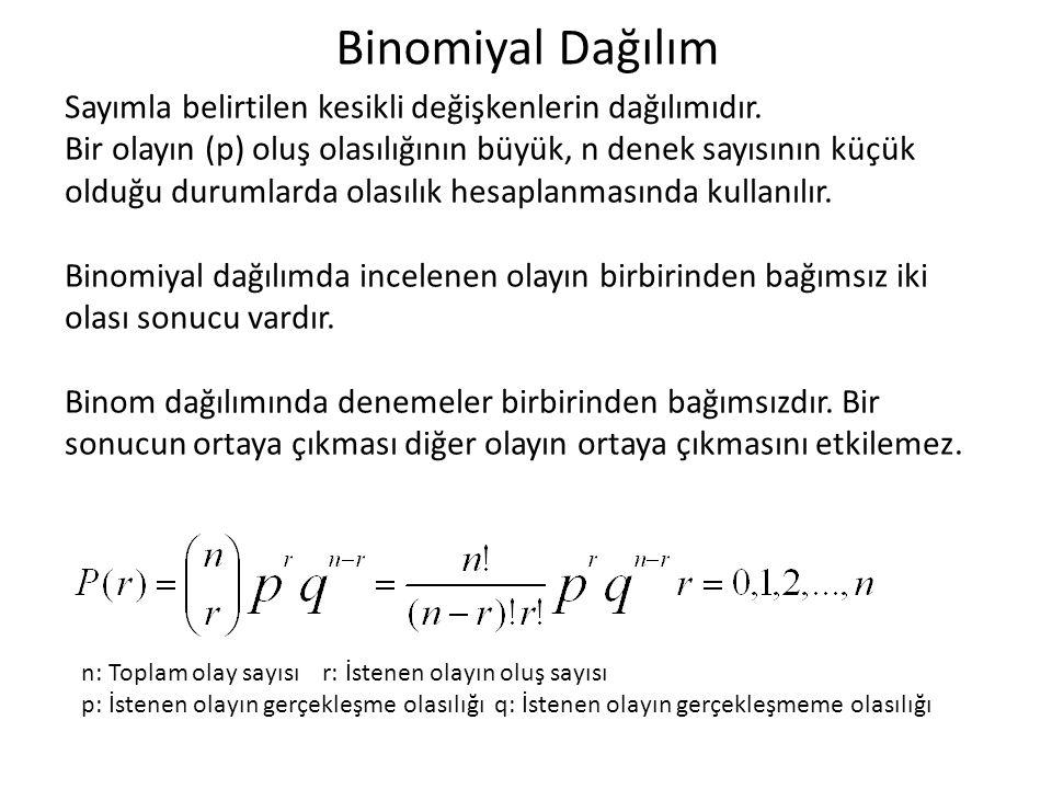 Binomiyal Dağılım Sayımla belirtilen kesikli değişkenlerin dağılımıdır. Bir olayın (p) oluş olasılığının büyük, n denek sayısının küçük olduğu durumla