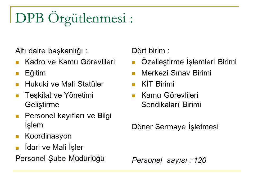 DPB Örgütlenmesi : Altı daire başkanlığı : Kadro ve Kamu Görevlileri Eğitim Hukuki ve Mali Statüler Teşkilat ve Yönetimi Geliştirme Personel kayıtları