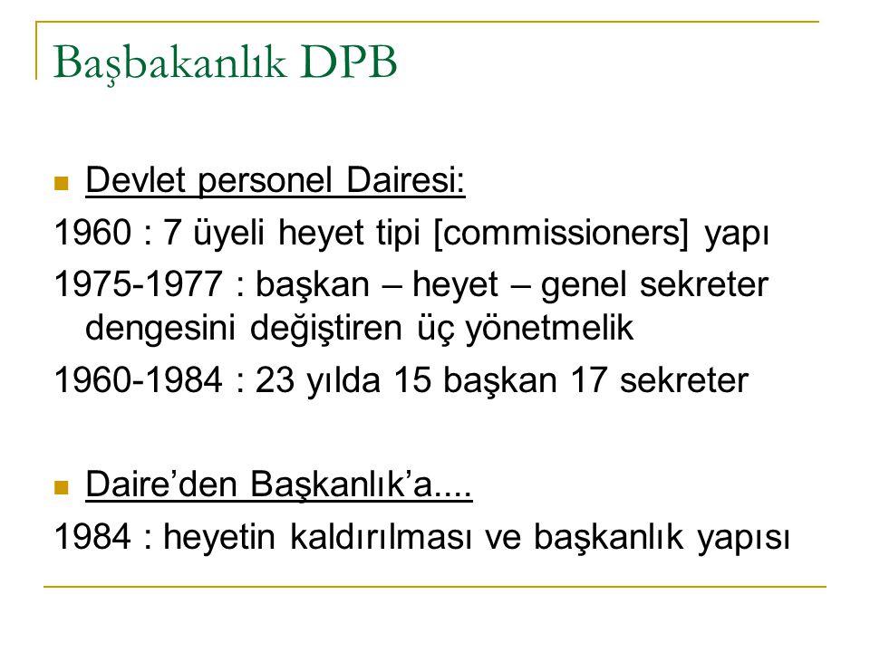 Başbakanlık DPB Devlet personel Dairesi: 1960 : 7 üyeli heyet tipi [commissioners] yapı 1975-1977 : başkan – heyet – genel sekreter dengesini değiştir