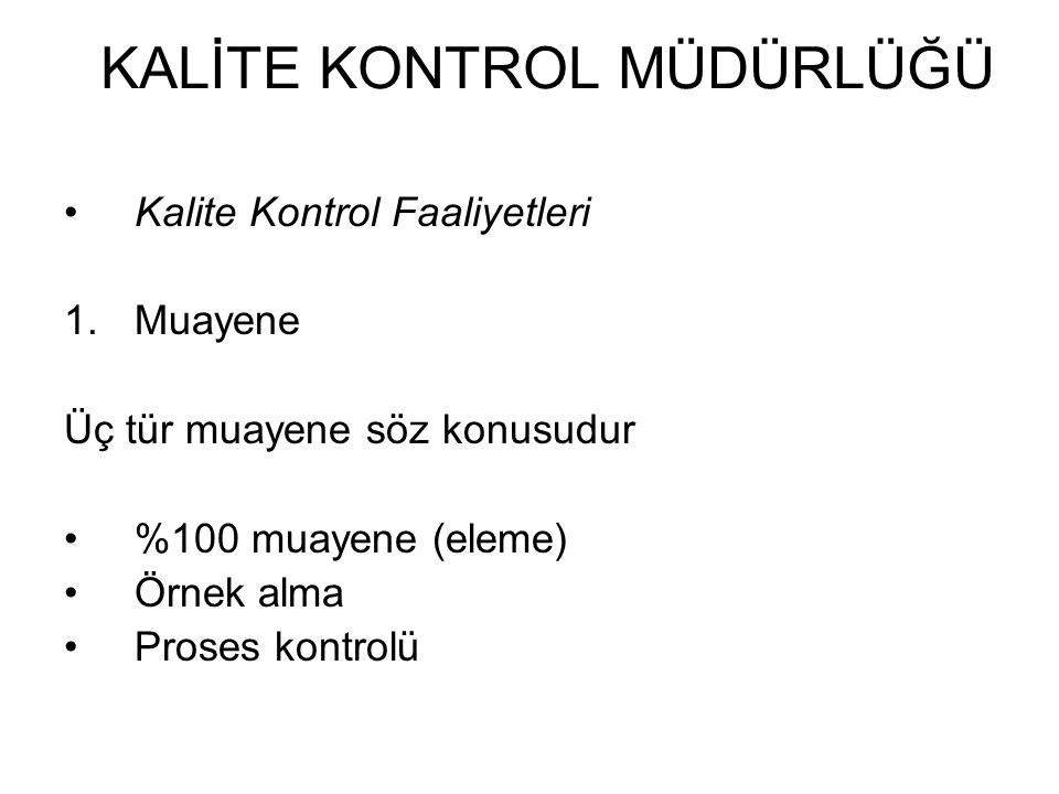 Kalite Kontrol Faaliyetleri 1.Muayene Üç tür muayene söz konusudur %100 muayene (eleme) Örnek alma Proses kontrolü KALİTE KONTROL MÜDÜRLÜĞÜ