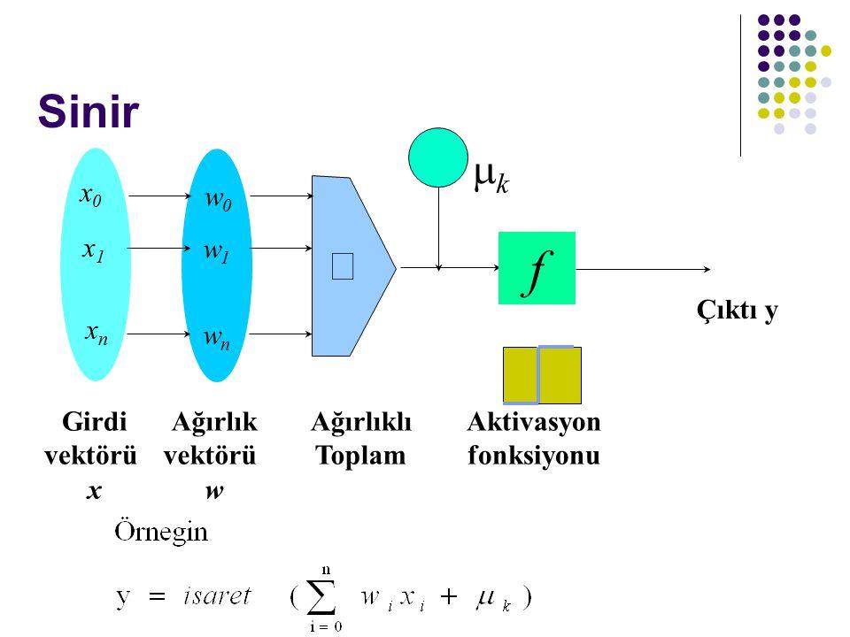 Aktivasyon Fonksiyonu Birleştirme Fonksiyonu Basit toplama işlemidir, fakat yerine göre VE ve VEYA operatörleri de kullanılabilir Transfer Fonksiyonu Sigmoid, doğrusal veya hiperbolik tanjant fonksiyonları olabilir Sigmoid ve hiperbolik tanjant fonksiyonları doğrusal değillerdir ve doğrusal olmayan sonuçların ağda elde edilmesinde kullanılılırlar Belli bir eşiğin üzerinde değere sahip sinirler, bir sonraki sinirlere (düğüm) girdi olacak şekilde çıktı oluştururlar