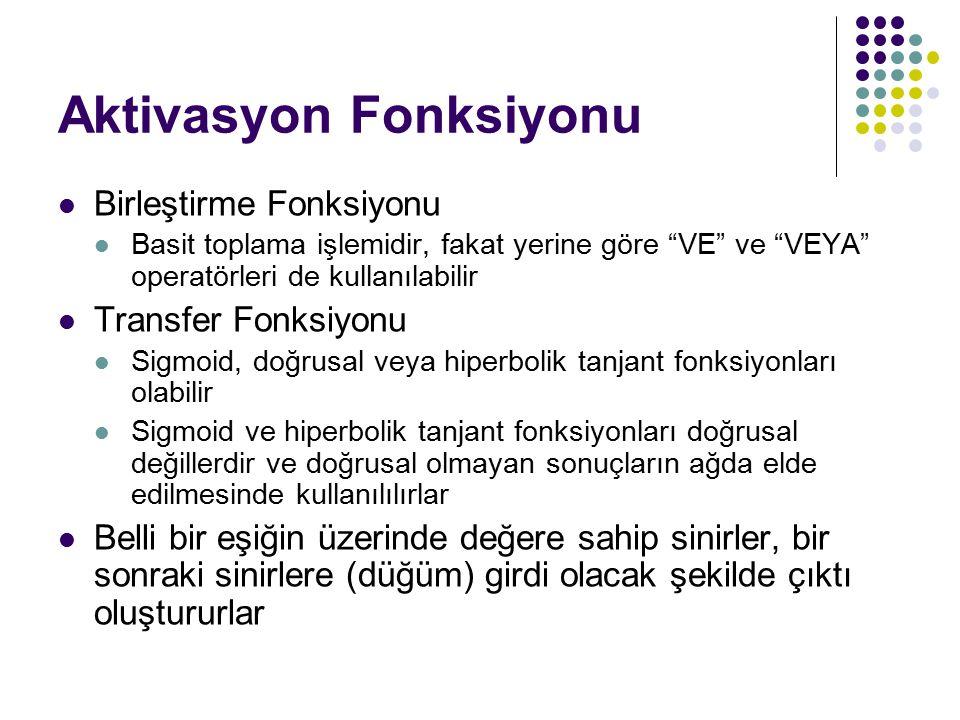 """Aktivasyon Fonksiyonu Birleştirme Fonksiyonu Basit toplama işlemidir, fakat yerine göre """"VE"""" ve """"VEYA"""" operatörleri de kullanılabilir Transfer Fonksiy"""