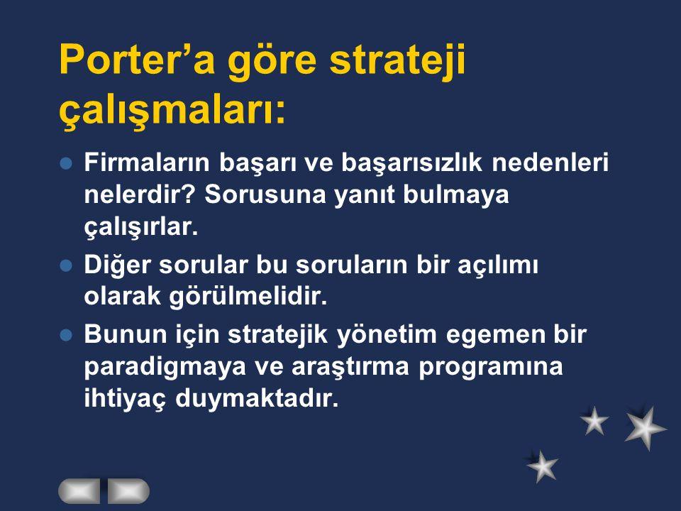 Porter'a göre strateji çalışmaları: Firmaların başarı ve başarısızlık nedenleri nelerdir.