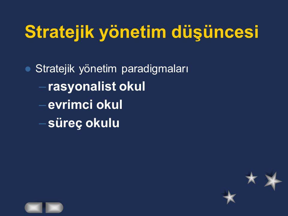 Stratejik yönetim düşüncesi Stratejik yönetim paradigmaları –rasyonalist okul –evrimci okul –süreç okulu