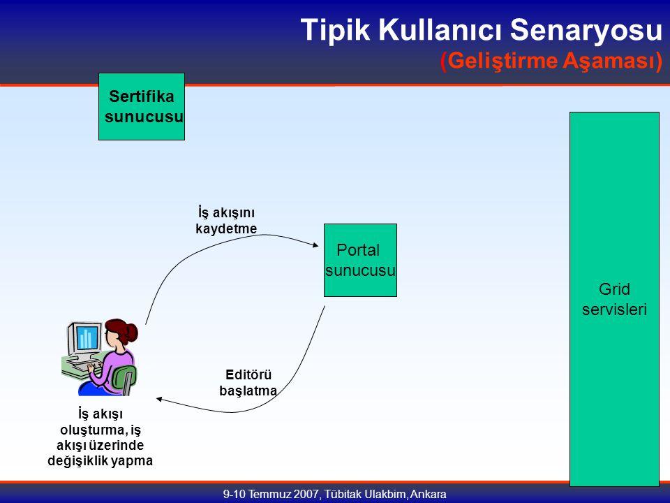 9-10 Temmuz 2007, Tübitak Ulakbim, Ankara Tipik Kullanıcı Senaryosu (Geliştirme Aşaması) Sertifika sunucusu Portal sunucusu Grid servisleri Editörü başlatma İş akışı oluşturma, iş akışı üzerinde değişiklik yapma İş akışını kaydetme