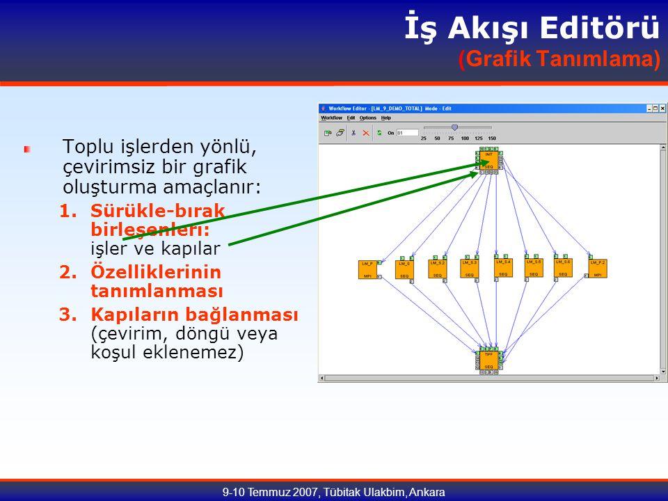 9-10 Temmuz 2007, Tübitak Ulakbim, Ankara İş Akışı Editörü (Grafik Tanımlama) Toplu işlerden yönlü, çevirimsiz bir grafik oluşturma amaçlanır: 1.Sürükle-bırak birleşenleri: işler ve kapılar 2.Özelliklerinin tanımlanması 3.Kapıların bağlanması (çevirim, döngü veya koşul eklenemez)