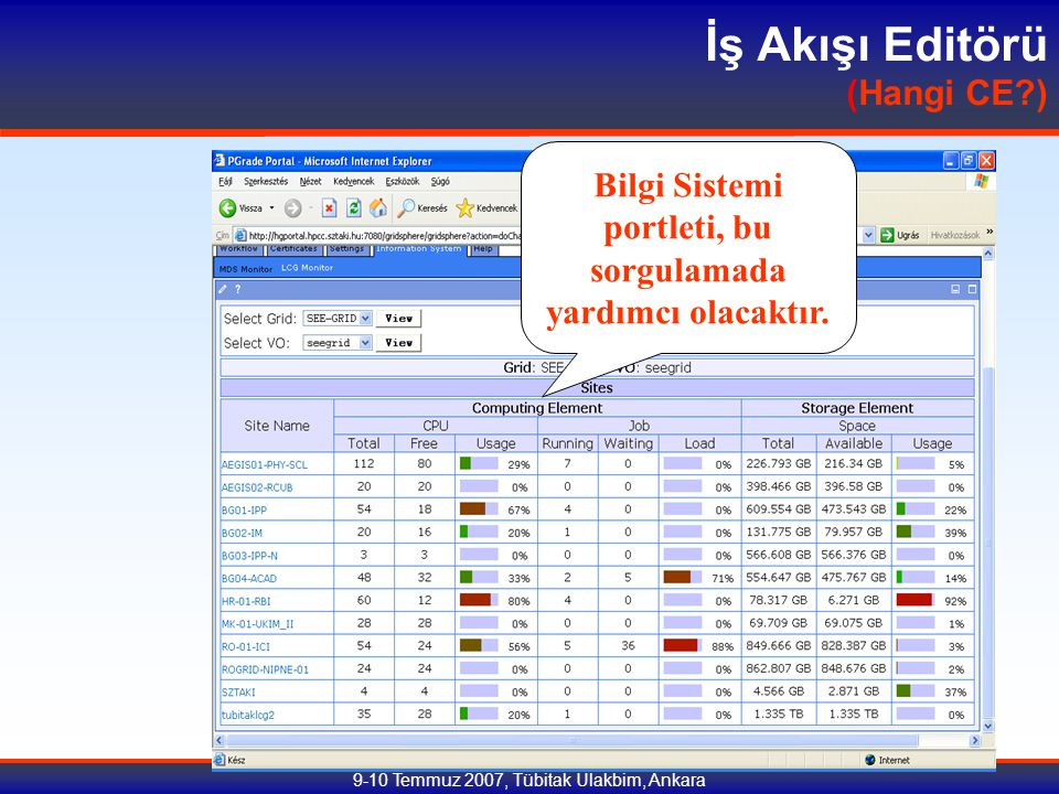9-10 Temmuz 2007, Tübitak Ulakbim, Ankara İş Akışı Editörü (Hangi CE?) Bilgi Sistemi portleti, bu sorgulamada yardımcı olacaktır.