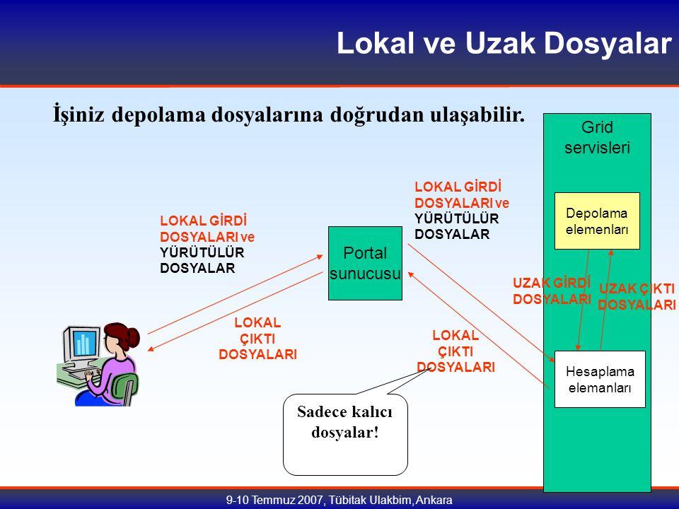 9-10 Temmuz 2007, Tübitak Ulakbim, Ankara Lokal ve Uzak Dosyalar Portal sunucusu Grid servisleri Hesaplama elemanları Depolama elemenları UZAK GİRDİ DOSYALARI UZAK ÇIKTI DOSYALARI LOKAL GİRDİ DOSYALARI ve YÜRÜTÜLÜR DOSYALAR LOKAL ÇIKTI DOSYALARI LOKAL GİRDİ DOSYALARI ve YÜRÜTÜLÜR DOSYALAR LOKAL ÇIKTI DOSYALARI Sadece kalıcı dosyalar.