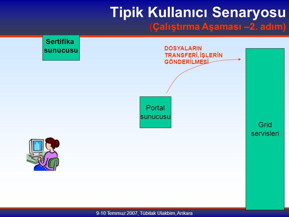 9-10 Temmuz 2007, Tübitak Ulakbim, Ankara Sertifika sunucusu Portal sunucusu Grid servisleri DOSYALARIN TRANSFERİ, İŞLERİN GÖNDERİLMESİ Tipik Kullanıcı Senaryosu (Çalıştırma Aşaması –2.