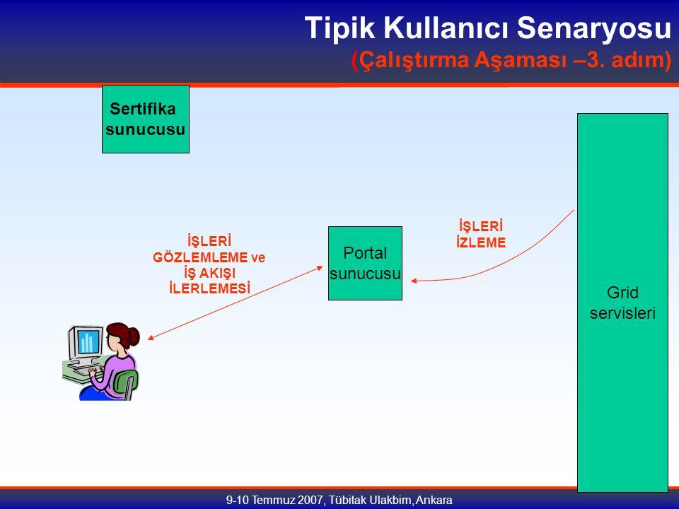 9-10 Temmuz 2007, Tübitak Ulakbim, Ankara Sertifika sunucusu Portal sunucusu Grid servisleri İŞLERİ GÖZLEMLEME ve İŞ AKIŞI İLERLEMESİ İŞLERİ İZLEME Tipik Kullanıcı Senaryosu (Çalıştırma Aşaması –3.