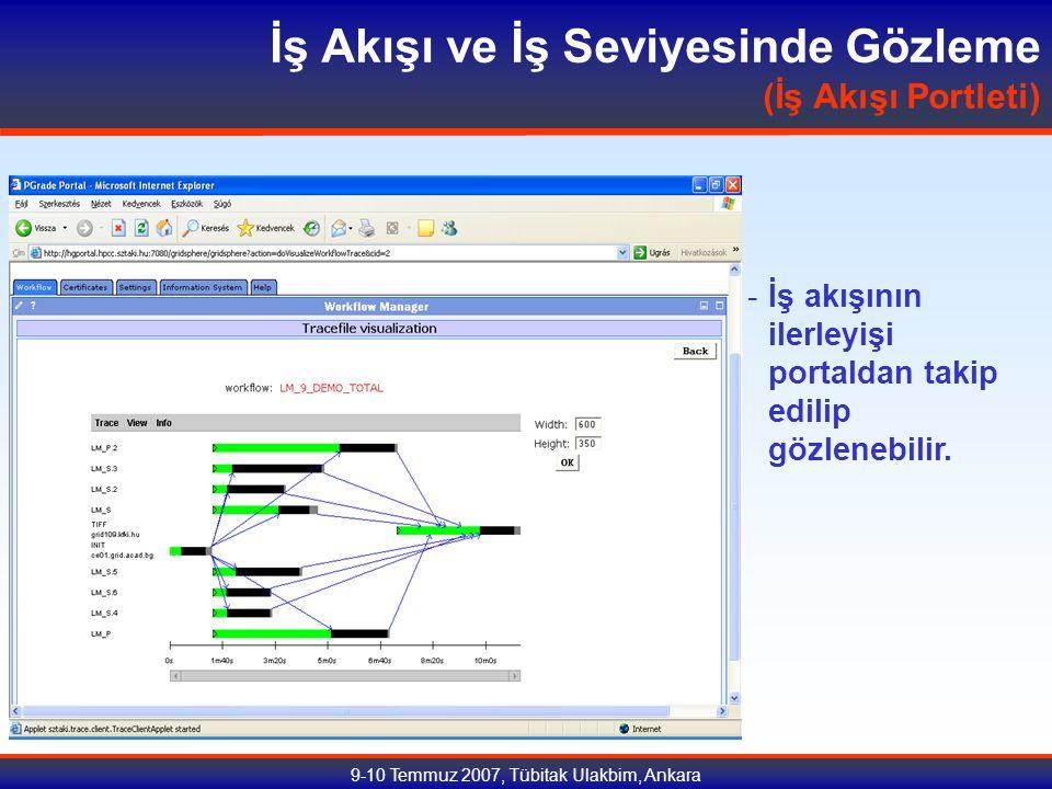 9-10 Temmuz 2007, Tübitak Ulakbim, Ankara -İş akışının ilerleyişi portaldan takip edilip gözlenebilir.