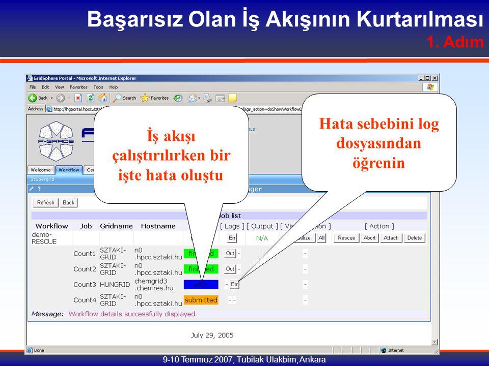 9-10 Temmuz 2007, Tübitak Ulakbim, Ankara İş akışı çalıştırılırken bir işte hata oluştu Hata sebebini log dosyasından öğrenin Başarısız Olan İş Akışının Kurtarılması 1.