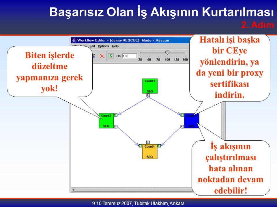 9-10 Temmuz 2007, Tübitak Ulakbim, Ankara Hatalı işi başka bir CEye yönlendirin, ya da yeni bir proxy sertifikası indirin.