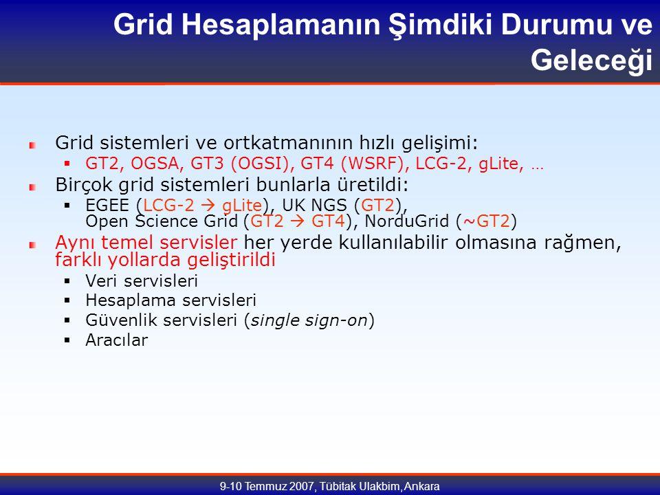 9-10 Temmuz 2007, Tübitak Ulakbim, Ankara Grid Hesaplamanın Şimdiki Durumu ve Geleceği Grid sistemleri ve ortkatmanının hızlı gelişimi:  GT2, OGSA, GT3 (OGSI), GT4 (WSRF), LCG-2, gLite, … Birçok grid sistemleri bunlarla üretildi:  EGEE (LCG-2  gLite), UK NGS (GT2), Open Science Grid (GT2  GT4), NorduGrid (~GT2) Aynı temel servisler her yerde kullanılabilir olmasına rağmen, farklı yollarda geliştirildi  Veri servisleri  Hesaplama servisleri  Güvenlik servisleri (single sign-on)  Aracılar