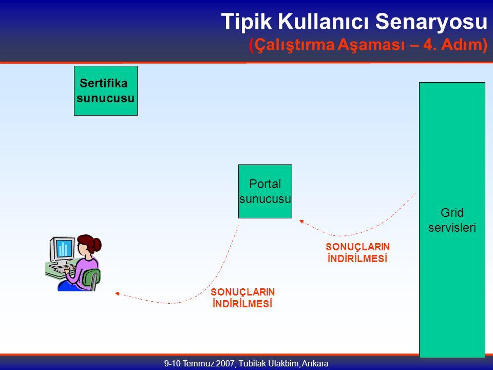 9-10 Temmuz 2007, Tübitak Ulakbim, Ankara Sertifika sunucusu Portal sunucusu Grid servisleri SONUÇLARIN İNDİRİLMESİ Tipik Kullanıcı Senaryosu (Çalıştırma Aşaması – 4.