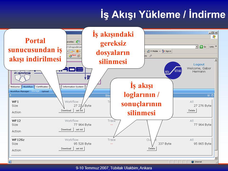 9-10 Temmuz 2007, Tübitak Ulakbim, Ankara İş Akışı Yükleme / İndirme Portal sunucusundan iş akışı indirilmesi İş akışındaki gereksiz dosyaların silinmesi To delete trace/output of the workflow (if any) İş akışı loglarının / sonuçlarının silinmesi