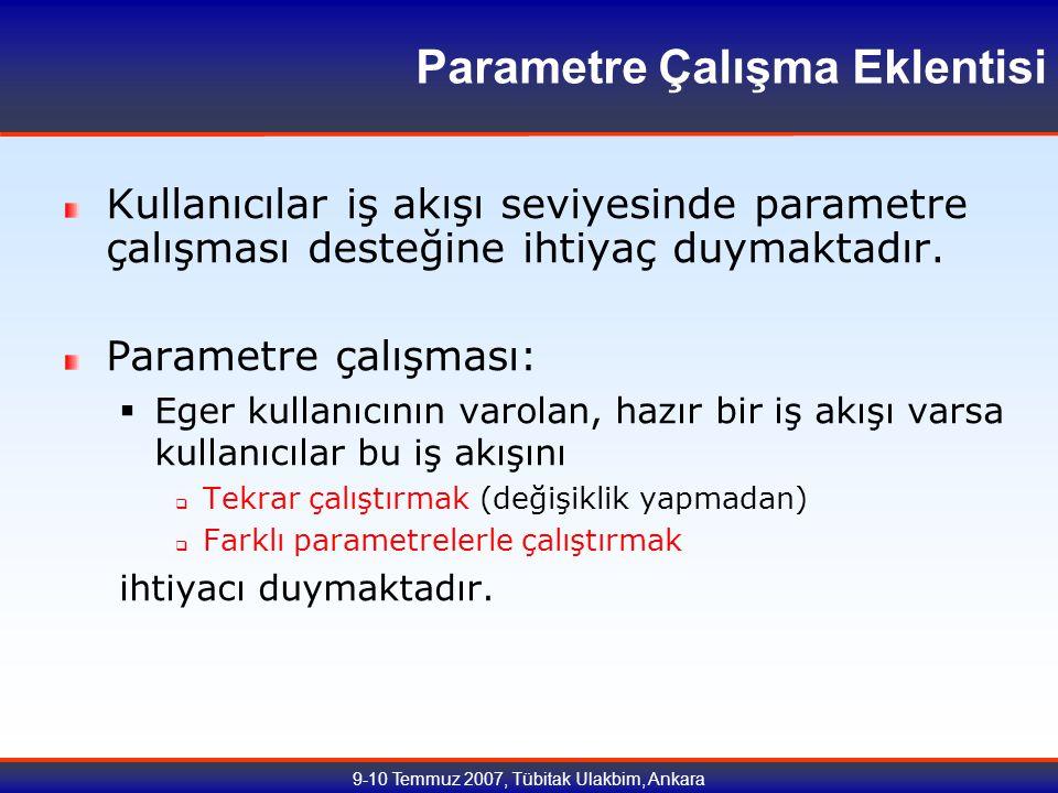 9-10 Temmuz 2007, Tübitak Ulakbim, Ankara Parametre Çalışma Eklentisi Kullanıcılar iş akışı seviyesinde parametre çalışması desteğine ihtiyaç duymaktadır.
