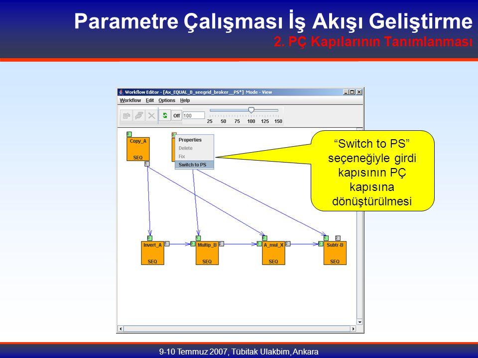 9-10 Temmuz 2007, Tübitak Ulakbim, Ankara Parametre Çalışması İş Akışı Geliştirme 2.