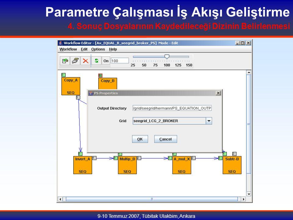 9-10 Temmuz 2007, Tübitak Ulakbim, Ankara Parametre Çalışması İş Akışı Geliştirme 4.